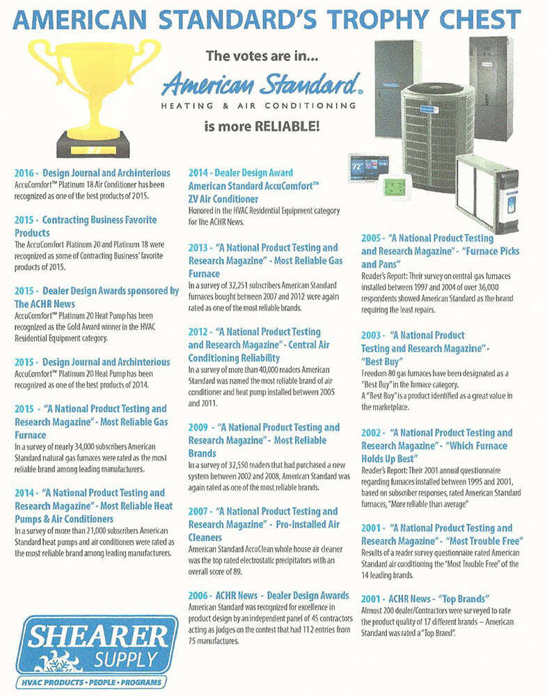 American Standard Trophy Case 1000px